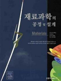 재료과학의 공정 및 설계
